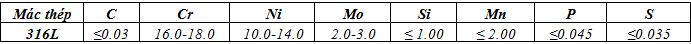 thành phần hóa học inox 316L